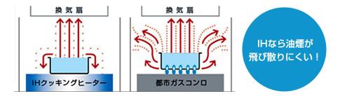 graph_kaiteki_3.jpg