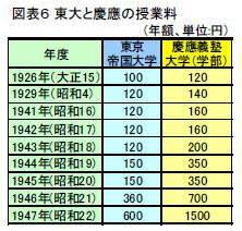 gakuhi1.jpg