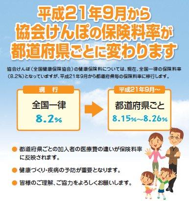 健康保険料率改正(全国健康保険協会)