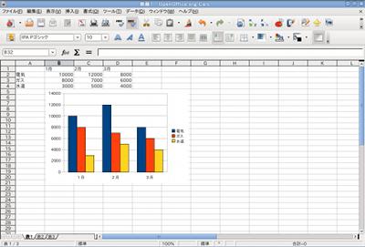 OpenOffice Ubuntu オフィスソフト Calc 表計算