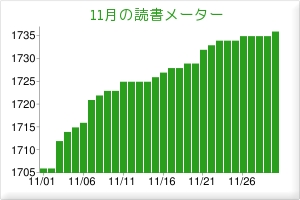 2010.11読書メーター