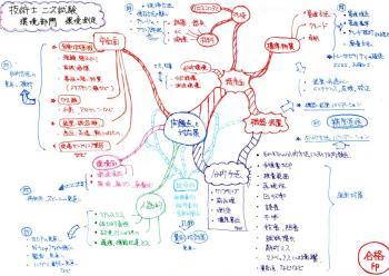 mind_senmon01