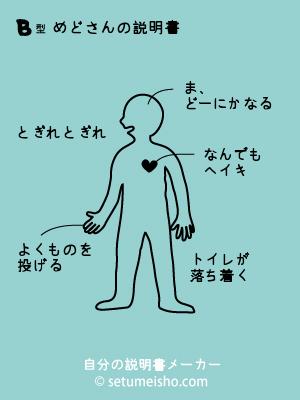 説明書_めど