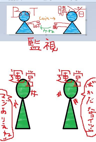 非RMT構図1