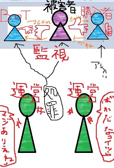 非公式RMT構図2