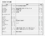 20110126京浜島つばさ公園