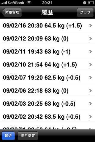 WeightMan2