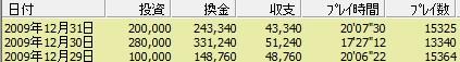 2010y01m02d_234053487.jpg