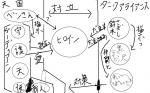 ガーディアン図相関図2