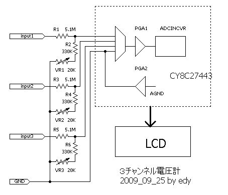 3チャンネル電圧計2