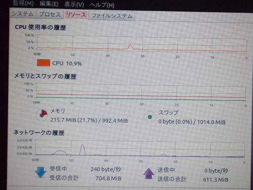 P4i65GUbuntu_idle_CPUusage.png
