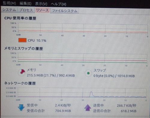 P4i65GUbuntu_minidlna_viaWoooXP05_CPUusage.png
