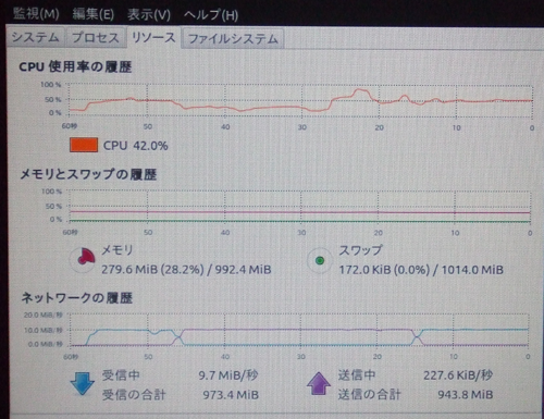 P4i65GUbuntu_via100Meth_2k_CPUusage.png