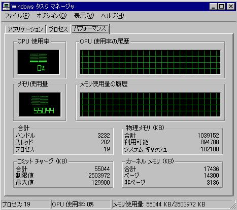 P4i65Gon2ksp4_idle_CPUusage.png