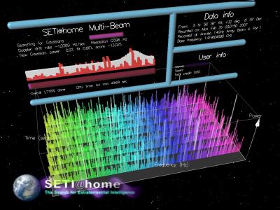 800px-SETI@home_Multi-Beam_screensaver_convert_20091206102140.png